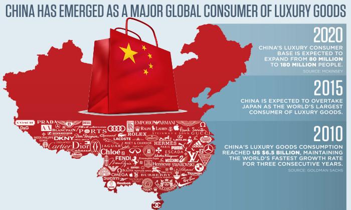 2020-Chinese-Consumer Ecom Horizons Commerce Crossborder
